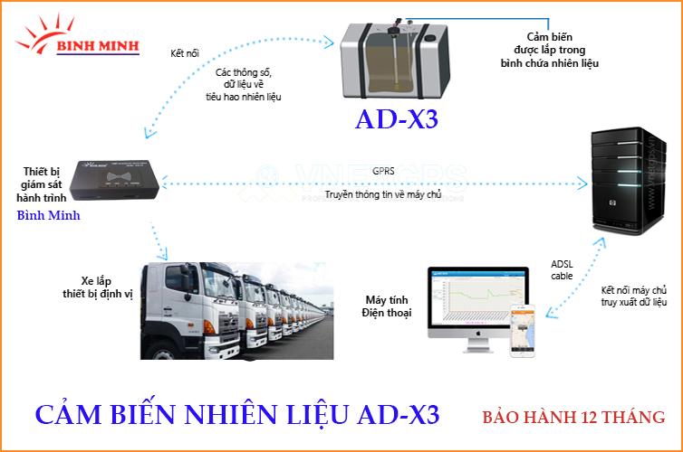BM_NhienLieu_Viet_800x600_chitiet_NEW